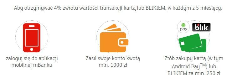 ekonto premia 650 zł