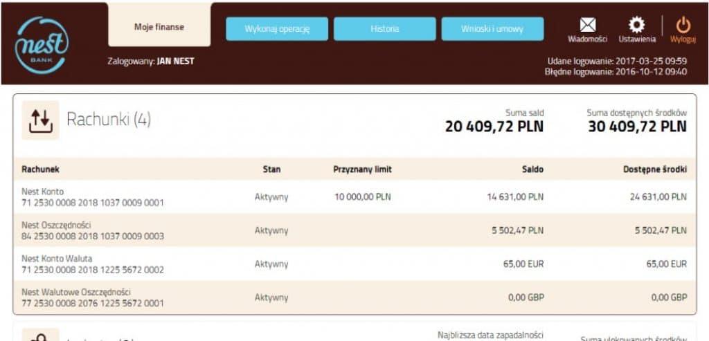 nest bank bankowość internetowa wygląd