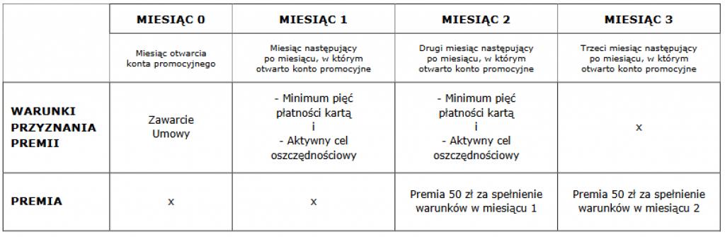 regulamin promocji mbank